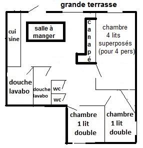 Plan appartement Croix Bozon